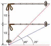 Sånn bruker du skistavene til å måle hvor bratt det er. (Foto: NGI)