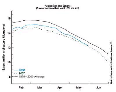Utbredelsen av isen på Polhavet i 2007 og 2008 i forhold til normalen.  (Foto: Norsk romsenter)