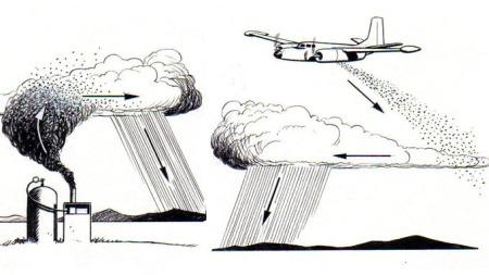 Fly brukes til å manipulere været. Ved å slippe kjemikalier inn i skyene, kan det hjelpe til med å fjerne styggeværet. (Foto: Wikimedia.commons)