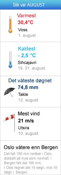 maanedsgrafikken-august