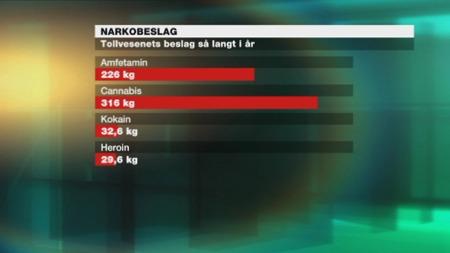 tollvenenet_beslagamfetamin_680 (Foto: Grafikk TV 2)