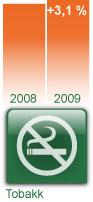 tobakkav