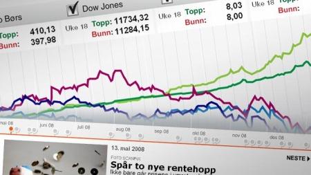 GRAFIKK Se vår interaktive oversikt over de bratte kurvene fra 2008. (Foto: TV 2)
