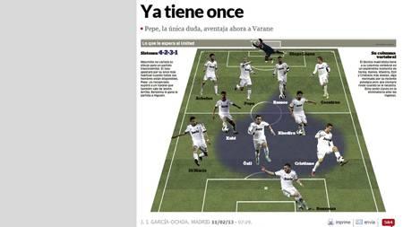 SLIK STARTER REAL: Marca hevder Real Madrid starter slik mot Manchester United. (Foto: faksmilie: Marca.com/)