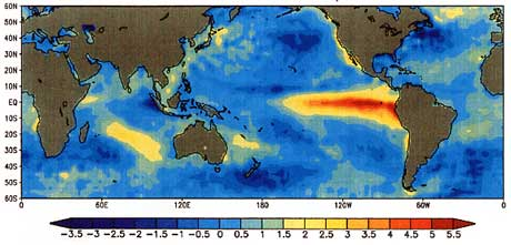 Kartet viser avvik fra normal havtemperatur under El Nino i 1997. Utenfor kysten av Peru strømmer det vanligvis opp kaldt og næringsrikt bunnvann. Her er det erstattet av varmt vann som strekker seg langt vestover i Stillehavet. (Foto: Wikimedia Commons)