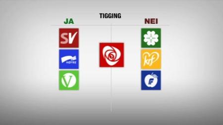 tigging-grafikk_680