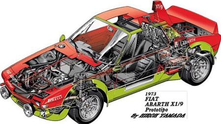 X1/9 Abarth med trimmet 1860 ccm twincam-motor på 200 hk og den veide bare 750 kg.