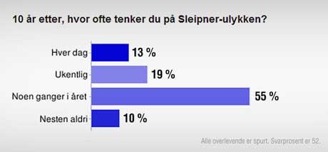 Sleipner_spm1_460