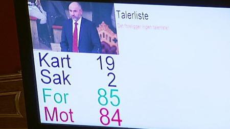 Hadde en av de rødgrønne representantene stemt feil? Det gikk et sus gjennom stortingssalen da stemmetallet dukket opp.