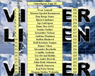 topp 20 9