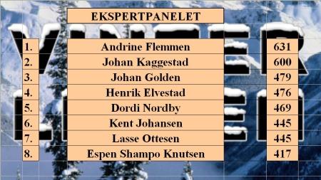ekspertene 11