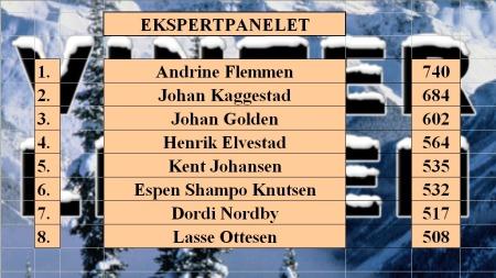 ekspertene 13