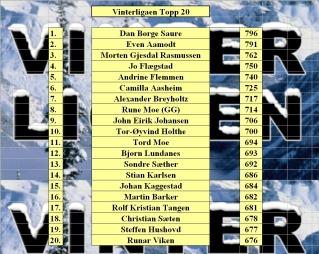 topp 20 13
