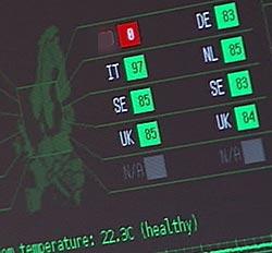 Lyser det rødt på denne skjermen, er det et tegn på at noe er i gjære. (Foto: Tom Bundli)