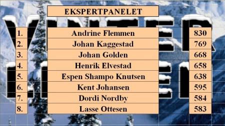 ekspertene 15