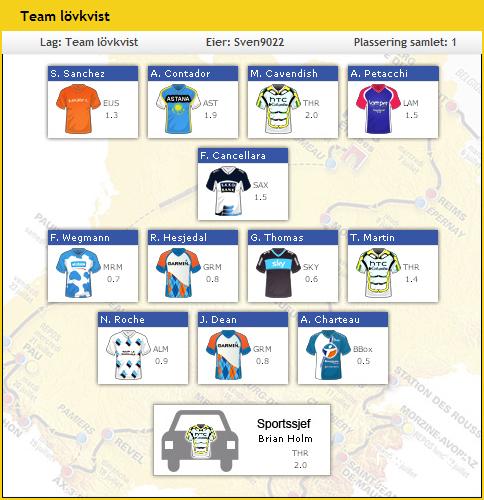 VINNERLAGET: Her ser du Sven9022s utvalgte til den siste etappen   i Tour de France.