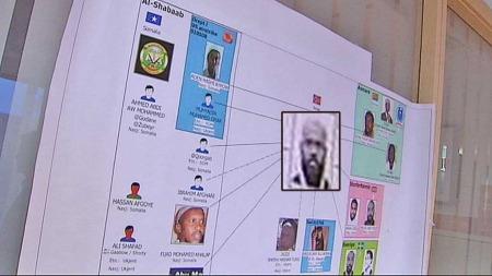 HADDE KONTAKT MED AL-SHABAAB: Etterforskningen av den terrortiltalte   40-årige norsk-somalieren knyttet ham til et nettverk i flere land. (Foto:   Montasje)