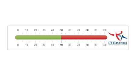 EM-barometer ny 50_prosent