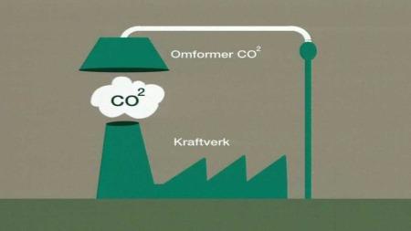 CO2-FANGST: Slik omdannes CO2 ved gassanlegget i Altmark i Tyskland.