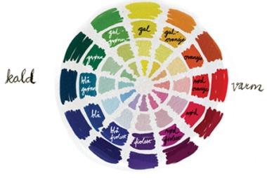 FINN DINE FARGER: Ta utgangspunkt i fargehjulet for å finne ut hvilke farger som kler deg. Velg alltid farger fra den motsatte enden av skalaen for å fremheve og nøytralisere.
