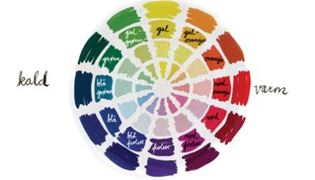 MEMORER: Ta utgangspunkt i fargehjulet når du skal finne makeup   som passer for deg.