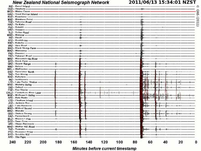 Seismografen viser kraftige utslag. (Foto: New Zealand national seismograph network)