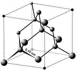 Slik ser diamantens atomstruktur ut. (Foto: Wikipedia)