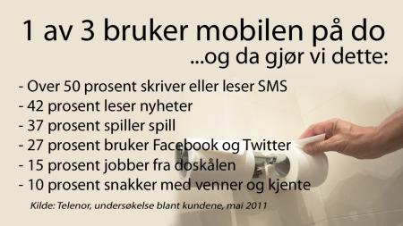 DRITTPREK: 1 av 3 har brukt mobilen på do, viser en undersøkelse   Telenor har gjort (fotomanipulasjon: Camilla Brække). (Foto: colourbox.com)