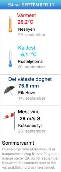 maanedsgrafikken_september11