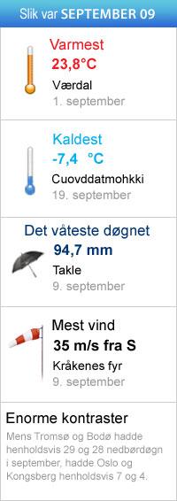 maanedsgrafikken_september09