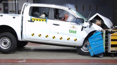 Toppscore og fem stjerner til Ford Ranger i siste Euro NCAP-test. Dette er den første pickupen som oppnår dette.