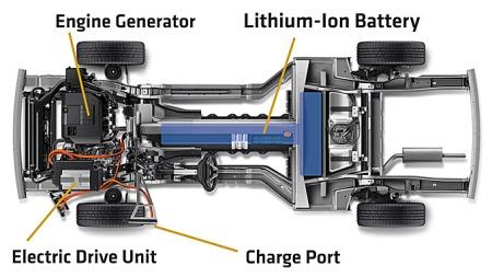 Det er mye teknikk under skallet i Chevrolet Volt, og ingen vet nøyaktig hvor lang tid det vil ta før man kommer til bunns i letingen etter problemet - og løsningen.