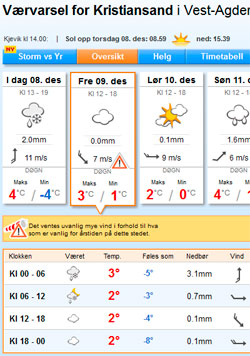 På varslingsiden får du vite at det er unormalt mye vind i vente fredag.