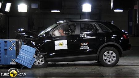 Audi-Q3-krasj (Foto: EURO NCAP)