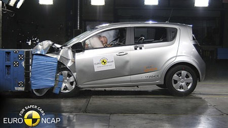 Chevrolet-Aveo-krasj (Foto: EURO NCAP)