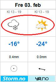 Temperaturen på Haugastøl fredag henger sammen med skydekket. (Foto: storm.no)