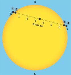 Slik kommer Venus til å vandre over solen. (Foto: himmelkalenderen.com)