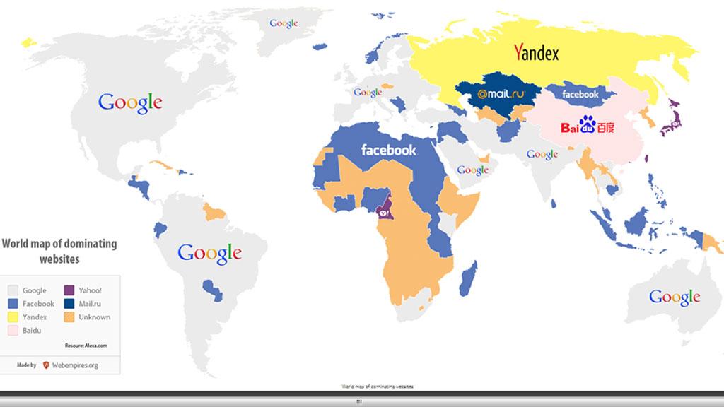DOMINERER: Google dominerer i store deler av den vestlige verden. Norge vil imidlertid ikke gi slipp på Facebook.  (Foto: Skjermdump Webempires.org)