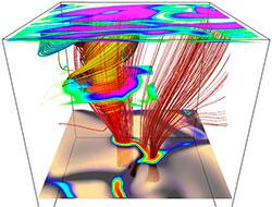De fargete linjene i tornadoen viser strømningsmønster av ionisert   gass. De røde linjene ved siden av er magnetfelt i solas atmosfære (Foto:   Wedemeyer-Böhm (2012))