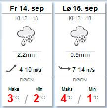 Disse to dagene er det ikke så stor forskjell i middelvind, lett bris og laber bris. Men lørdag kan det blåse opp i liten kuling. (Foto: storm.no)