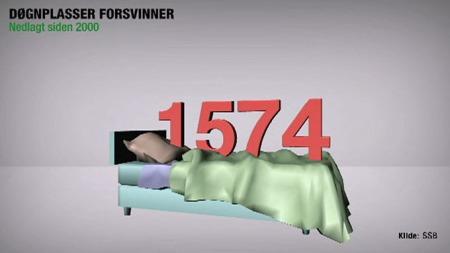 Siden år 2000 har så mange som 1574 døgnplasser blitt fjernet fra psykiatrien i Norge. (Foto: Grafikk/TV 2)