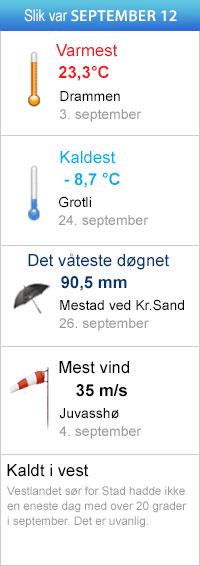 maanedsgrafikken_september12