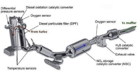 Det var litt mindre avansert før med bare en lyddemper eller to og et eksosrør... (Foto: VW / Audi)