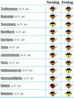 Det er betydelig skredfare i de fleste fjellområdene i Sør-Norge. (Foto: storm.no/snoskredvarsel)