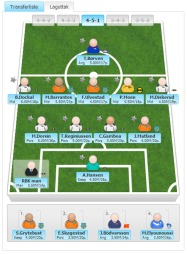 tippeligamanager2013