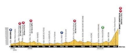 15. etappe av Tour de France 2013.