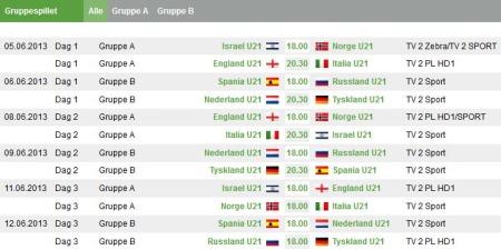 U21-gruppespill 2013