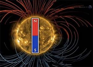 Solen er som en stor magnet.  (Foto: NASA)