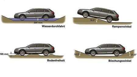 Dette bildet viser hvorfor bilen passer norske forhold (og veier...) som hand i hanske...