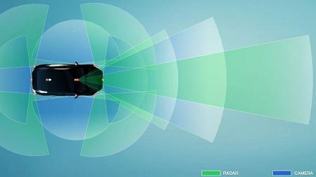 Bil med full kontroll. Dette er en oversikt over sonene rundt bilen  radar og kamerateknologien overvåker.  (Foto: Volvo)
